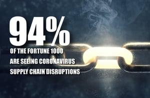 Coronavirus_Supply_Chain_Reshoring